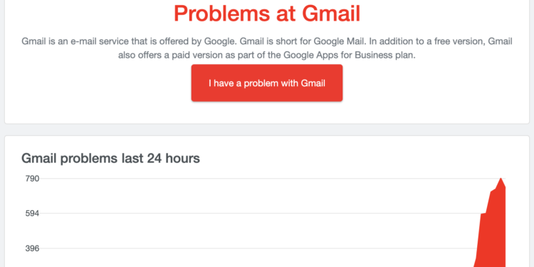 [Update] Gmail and other Google services outage is resolved after 8 hours